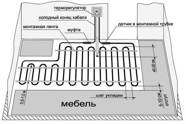 Примерная схема установки теплого пола
