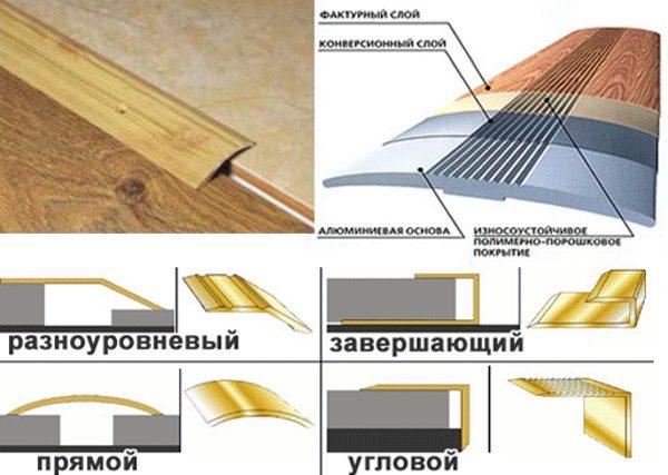 Классификация порогов между плиткой и ламинатом