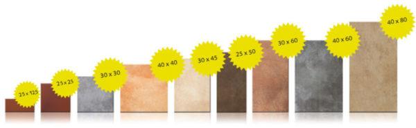 Классификация кафельной плитки по размерам