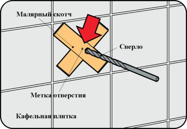 Схема сверления кафельной плитки