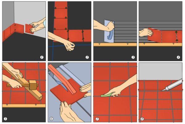Основные этапы укладки кафельной плитки