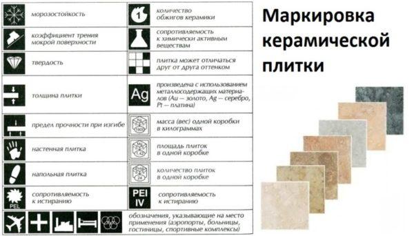 Маркировка керамической плитки