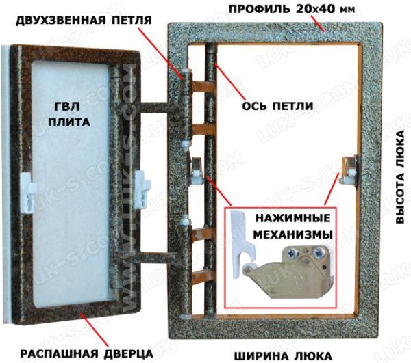 Конструкция нажимного люка