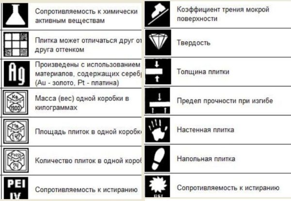 Спецсимволы характеристик плитки